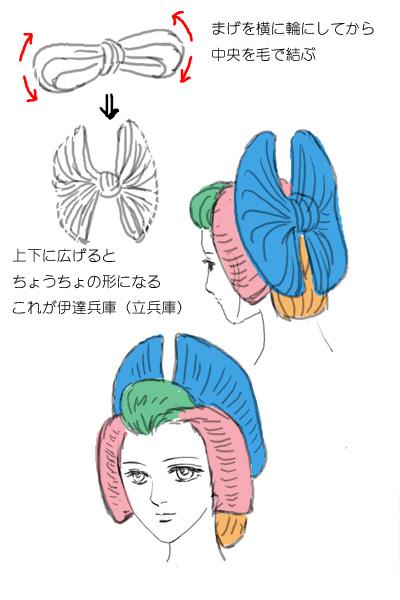 モダンヘアスタイル 花魁 髪型 名前 : oekakiart.net