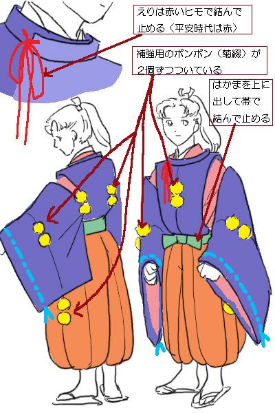 投稿イラスト講座vol11着物の描き方2ぺんたさん